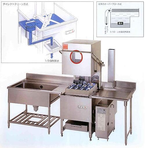 食器洗浄機 業務用 名古屋